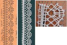 vzory a návody
