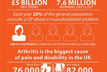 Arthritis / At LloydsPharmacy we are here to help with all your arthritis needs.