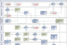 BPMN diagram - design examples & ideas