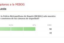 Evaluación de los Bogotanos a la MEBOG 2012 / Por medio de esta encuesta los Bogotanos tuvieron la oportunidad de opinar frente a la gestión de la Policía Metropolitana de Bogotá (MEBOG).