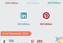 شبکههای اجتماعی - Social Networks