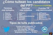 ¿Cómo usan las Redes Sociales los candidatos en las Elecciones Generales #26J? / Infografías y gráficos que explican qué tipo de uso hacen los candidatos a las Elecciones Generales del 26 de Junio en España
