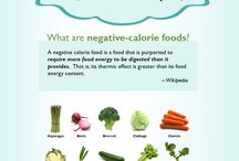 Negative calorie Alkaline foods