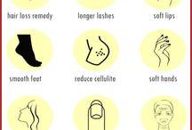 Wellness (Hair/Body)