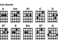 mastering the guitar