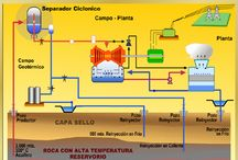 Enerjinin Dönüşümü ile elde edinilen Enerji sistemleri
