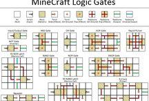 Minecraft Devre