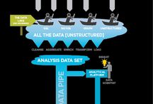 Supply Chain & Big Data / Supply chain and big data related
