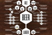Beer creation