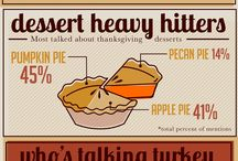Thanksgiving Ideas and Marketing / It's almost that time of year again.