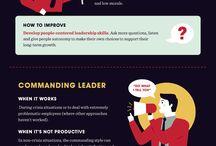 Leadership Deveopment