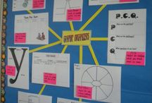 FCS: Graphic Organizers & Templates