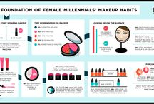 Beauty Trends / Beauty trend infographics, makeup tips, what to wear to a wedding and many other topics you can relate to. / by Infographics Archive