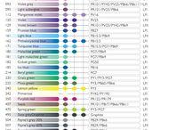 Colored pencils Colour Chart, Comparision.