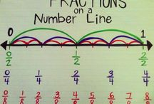 Nifty Numbers: Fractions, Decimals, Percentages