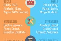 Web Design & Development / Pins related to the world of web design, development, and creativity online.