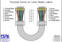 Rete Lan / Cablaggi cavi di rete