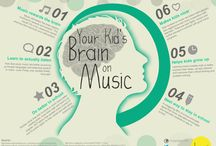 Musicology / Many studies have been done in regards to music's effect on the brain, our health, and general well-being!  Here are some great infographics on the subject.