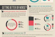 Social Media Infographics / by Kate Eltringham
