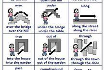 English / Ressources pour les cours