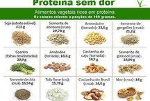Protéina