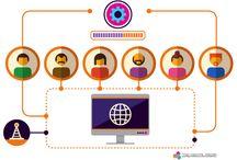 Website Development / Web Development Di zaman modern ini, memiliki web menunjukkan betapa bernilainya bisnis Anda. Dan kami siap membuatkannya untuk Anda. Selain itu sasaran pasar bisnis Anda akan menjadi lebih luas. Dengan kehadiran teknologi Internet yang semakin berkembang memungkin seluruh pengguna dapat dengan mudah mengakses informasi mengenai usaha Anda.