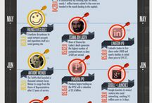 Infographic / by Andrea Romoli