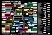 Crowdsourcing e Co-creazione / Crowdsourcing e Co-creazione