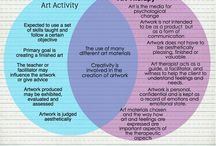 art therapy and group games