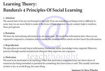 Learning Theories/ Θεωρίες Μάθησης /theories mathisis