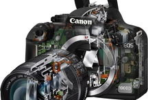 Canon World