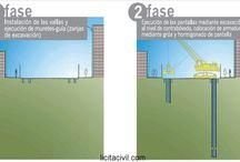 Procesos constructivos: Muros pantalla Metro Granada / Conjunto de actuaciones llevadas a cabo para la ejecución de los muros pantalla del Metro de Granada a su paso por un tramo soterrado.