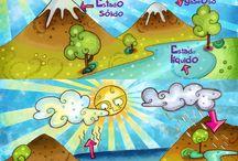 Maqueta Ciclo Del Agua