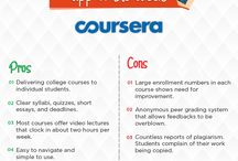 CareerBuilder India Apps and Tools