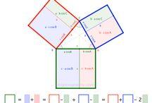 Geometría del triángulo