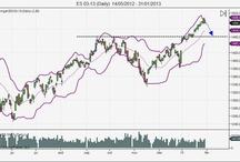 ES Prévisions (S&P500)