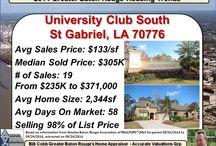 Iberville Parish Louisiana Housing Market News / Iberville Parish Louisiana Housing Market News - Subivisions Statistics near Baton Rouge Louisiana