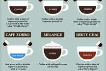 Coffee infographics / Infographics about coffee