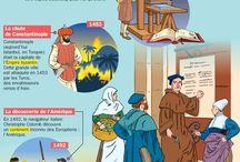 Reliure et histoire