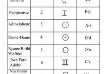 Adinkra Numbers