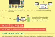 Flipping the classroom / Ideas para implementar.