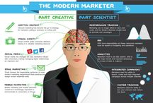 DigiShare360 Digital Marketing Infographics / The Modern Marketer, part Professor, part Social Guru. How do you cope…   This board is full of interesting infographics that will help you show your boss how much you need to juggle in marketing, helpful how to guides for social media and digital marketing, and interesting graphics to explain sizes and dimensions for social media platforms.