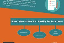 Auto Loan Infographics - Automotive Infographics / Check out various infographics on car loans and know the facts and process in detail.