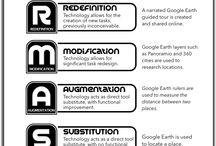 SAMR Model Resources
