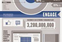 Η δύναμη του Facebook στην διαφήμιση