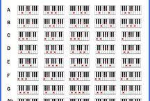 Piano shit