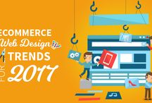 E commerce Marketing