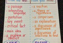 Language Arts / Language Arts Ideas and Resources