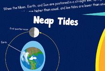 Third Science Planets