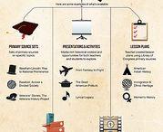 Инфографика для библиотеки